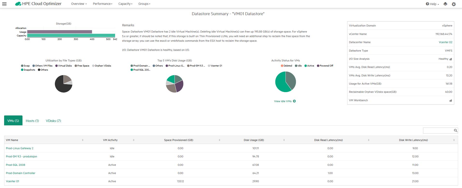 cloudoptimizer_datastore