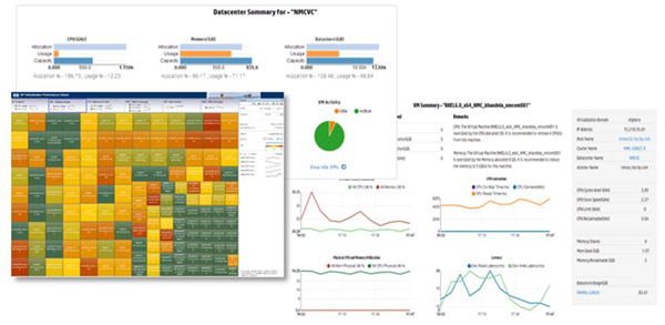 VPV gir lettfattelig,grafisk oversikt over tilstanden til ditt virtualiserte miljø