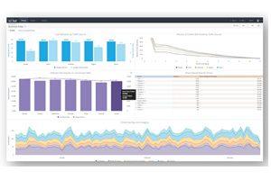 Looker - Avansert dataanalyse
