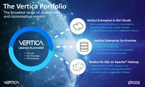 Vertica Big Data database og analytics