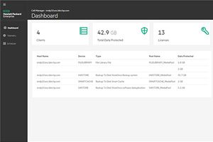Micro Focus produkter innen datasikring