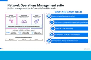 Network Operations Management – nyheter